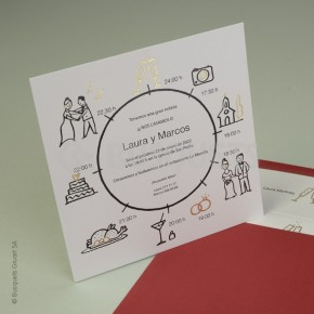 Invitación de boda Timeline